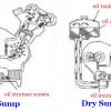 Sistem Pelumasan Motor 4 tak